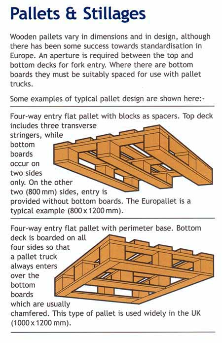 Q I Have Really Low Pallet And A Standard Truck Just Wont Go Into Them HELP Dont Worry Most Trucks Closed Height Of 85mm But